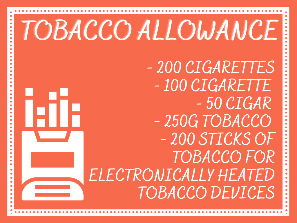 Post-Brexit Tobacco Duty Free allowances